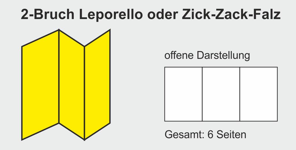 Grafik: Falzarten 2-Bruch Zick-Zack Falz