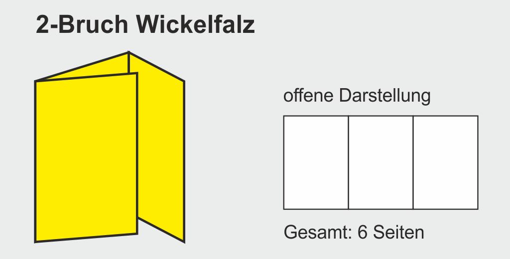 Grafik: Falzarten 2-Bruch Wickelfalz