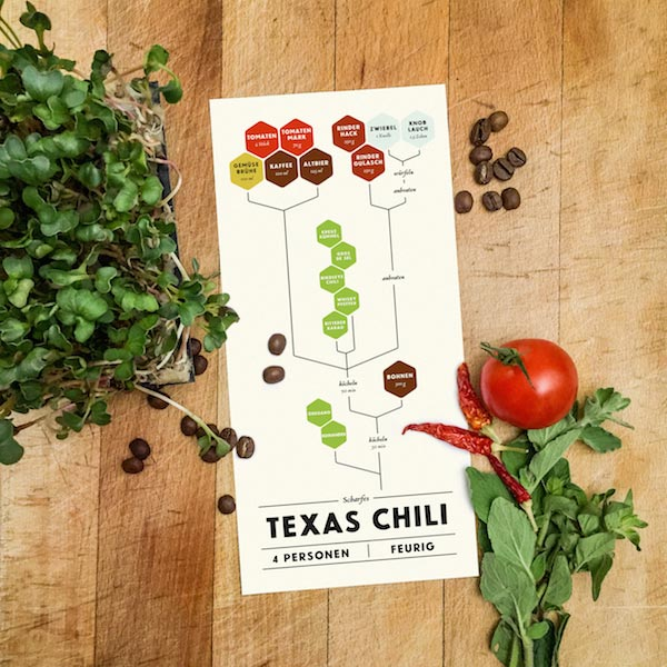 Graphical Cooking - Texas Chili